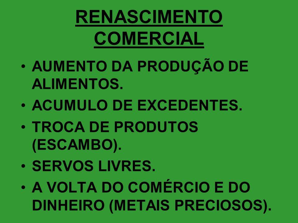 RENASCIMENTO COMERCIAL •AUMENTO DA PRODUÇÃO DE ALIMENTOS. •ACUMULO DE EXCEDENTES. •TROCA DE PRODUTOS (ESCAMBO). •SERVOS LIVRES. •A VOLTA DO COMÉRCIO E