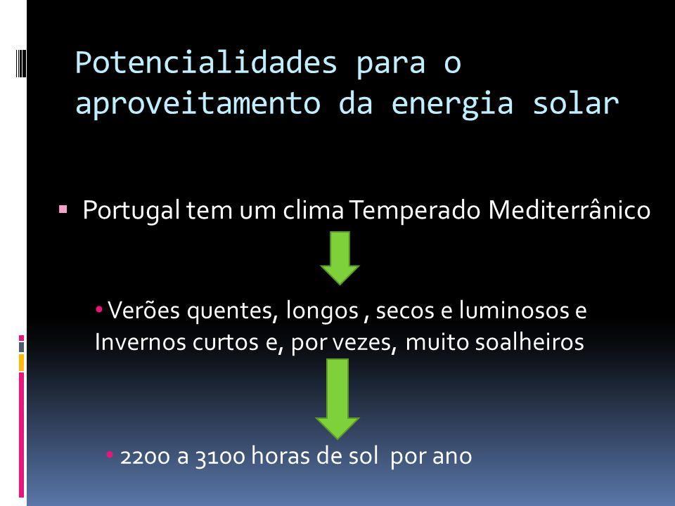 Potencialidades para o aproveitamento da energia solar  Portugal tem um clima Temperado Mediterrânico • Verões quentes, longos, secos e luminosos e I