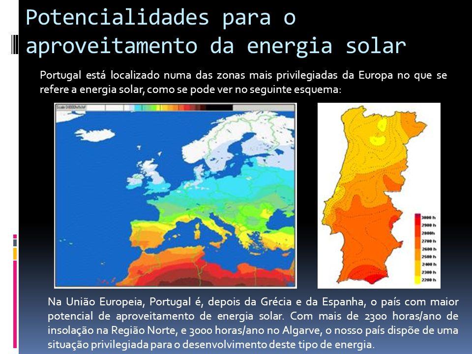 Potencialidades para o aproveitamento da energia solar Portugal está localizado numa das zonas mais privilegiadas da Europa no que se refere a energia