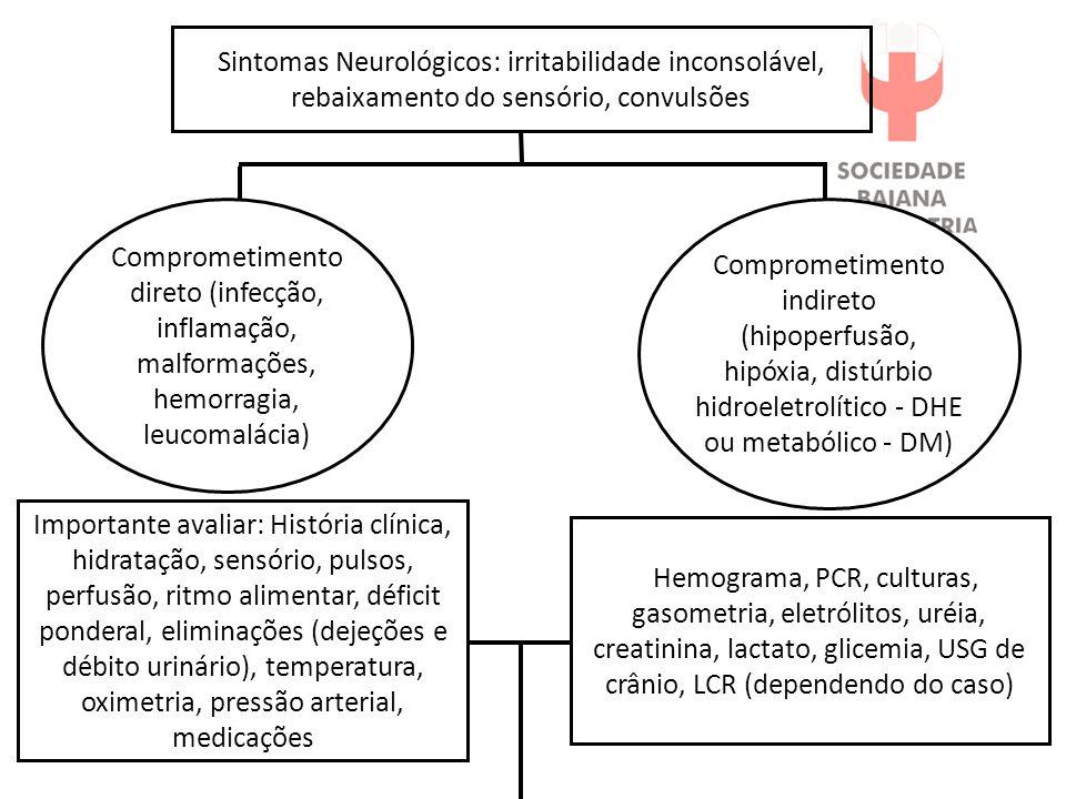 Sintomas Neurológicos: irritabilidade inconsolável, rebaixamento do sensório, convulsões Comprometimento indireto (hipoperfusão, hipóxia, distúrbio hi