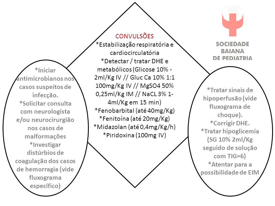 CONVULSÕES *Estabilização respiratória e cardiocirculatória *Detectar / tratar DHE e metabólicos (Glicose 10% - 2ml/Kg IV // Gluc Ca 10% 1:1 100mg/Kg