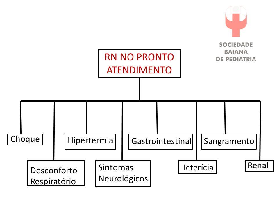 Sintomas Neurológicos: irritabilidade inconsolável, rebaixamento do sensório, convulsões Comprometimento indireto (hipoperfusão, hipóxia, distúrbio hidroeletrolítico - DHE ou metabólico - DM) Comprometimento direto (infecção, inflamação, malformações, hemorragia, leucomalácia) Importante avaliar: História clínica, hidratação, sensório, pulsos, perfusão, ritmo alimentar, déficit ponderal, eliminações (dejeções e débito urinário), temperatura, oximetria, pressão arterial, medicações Hemograma, PCR, culturas, gasometria, eletrólitos, uréia, creatinina, lactato, glicemia, USG de crânio, LCR (dependendo do caso)