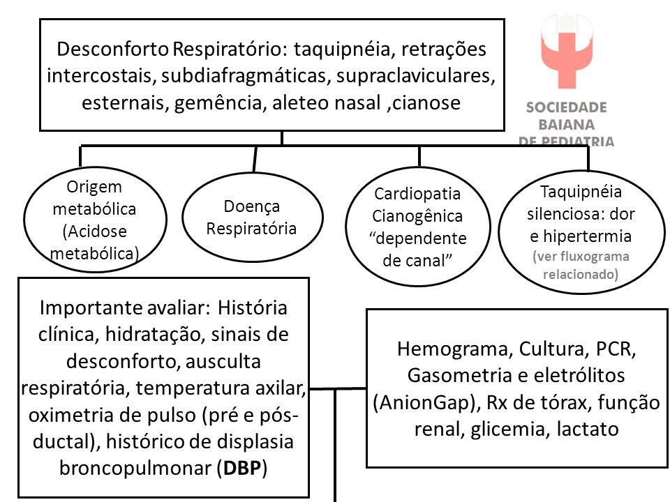 Importante avaliar: História clínica, hidratação, sinais de desconforto, ausculta respiratória, temperatura axilar, oximetria de pulso (pré e pós- duc