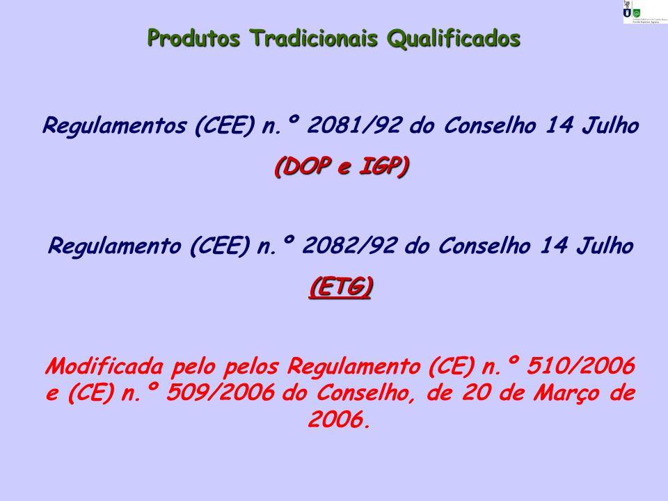 Regulamentos (CEE) n.º 2081/92 do Conselho 14 Julho (DOP e IGP) Regulamento (CEE) n.º 2082/92 do Conselho 14 Julho(ETG) Modificada pelo pelos Regulame