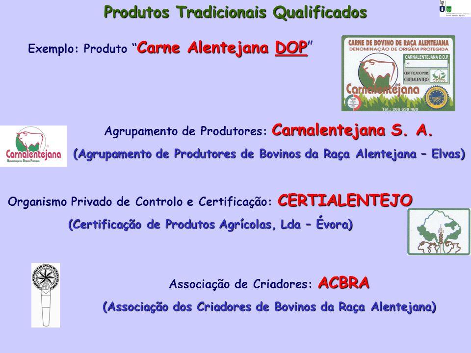 "Carne Alentejana DOP Exemplo: Produto "" Carne Alentejana DOP"" CERTIALENTEJO Organismo Privado de Controlo e Certificação: CERTIALENTEJO (Certificação"