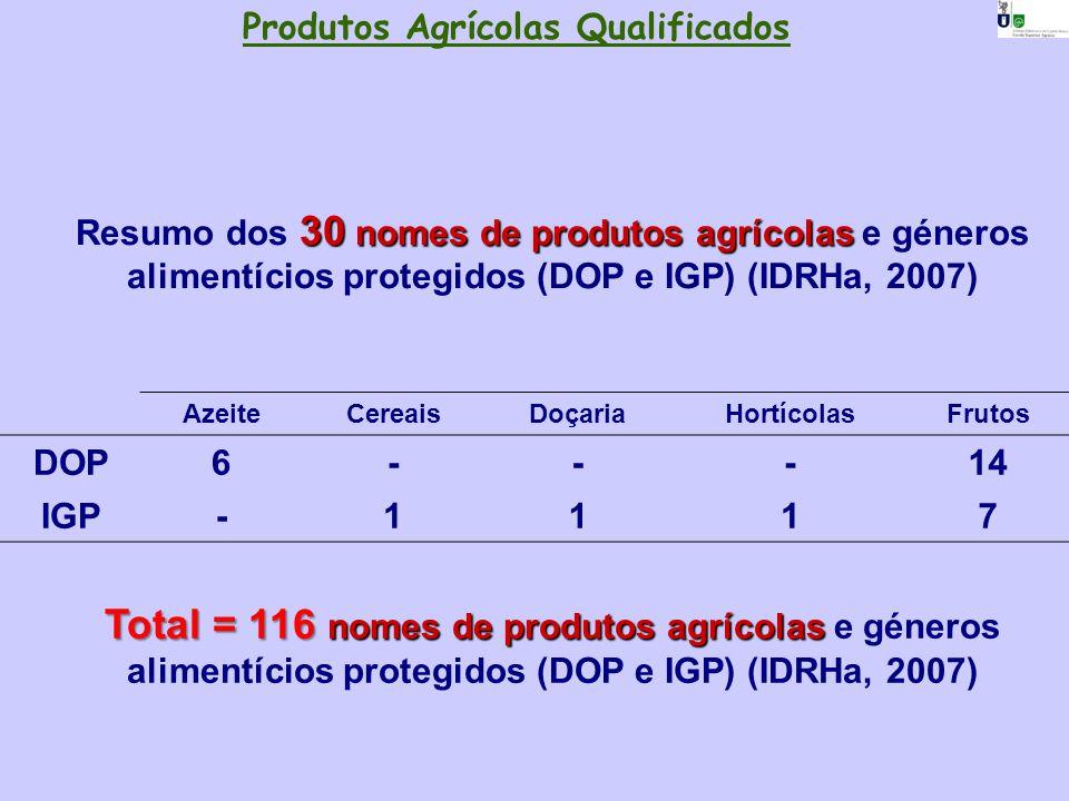 Produtos Agrícolas Qualificados 30 nomes de produtos agrícolas Resumo dos 30 nomes de produtos agrícolas e géneros alimentícios protegidos (DOP e IGP)