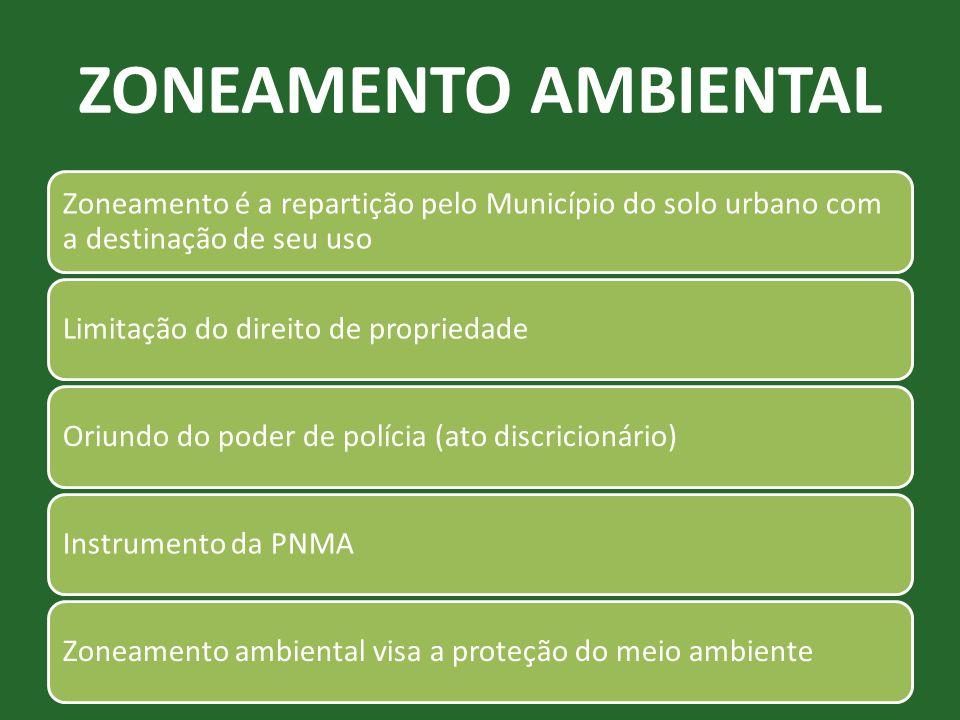 ZONEAMENTO AMBIENTAL Zoneamento é a repartição pelo Município do solo urbano com a destinação de seu uso Limitação do direito de propriedadeOriundo do