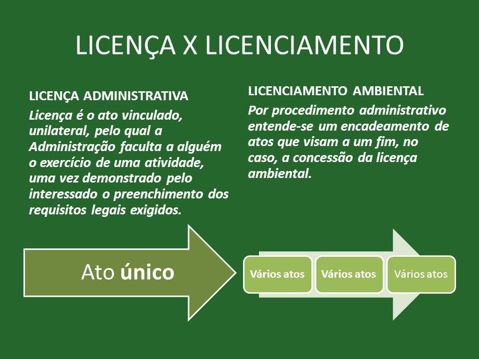 LICENÇA X LICENCIAMENTO LICENÇA ADMINISTRATIVA Licença é o ato vinculado, unilateral, pelo qual a Administração faculta a alguém o exercício de uma at