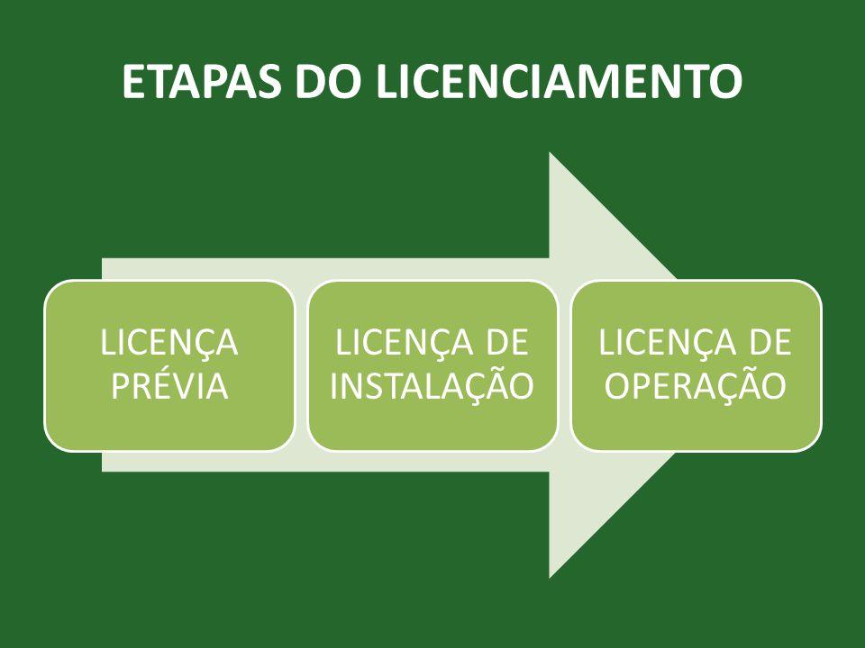 ESTUDO PRÉVIO DE IMPACTO EIA/RIMA Instrumento preventivo da PNMAÍndole constitucional = art.