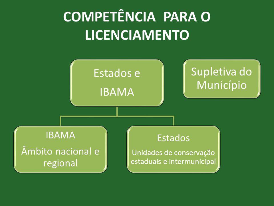 COMPETÊNCIA PARA O LICENCIAMENTO Estados e IBAMA Âmbito nacional e regional Estados Unidades de conservação estaduais e intermunicipal Supletiva do Mu