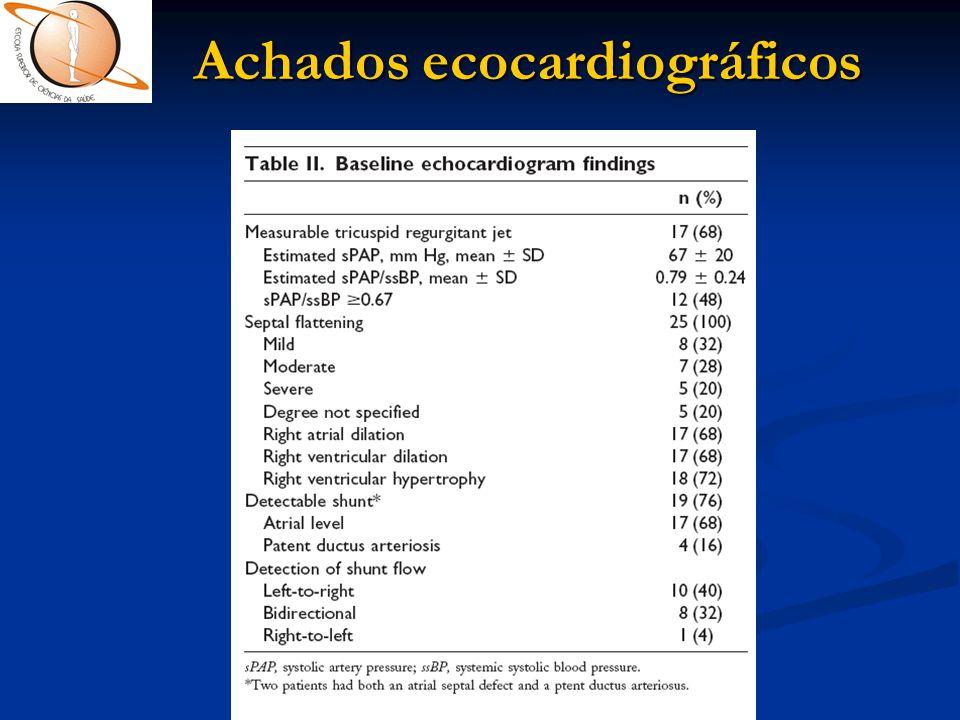 Achados ecocardiográficos