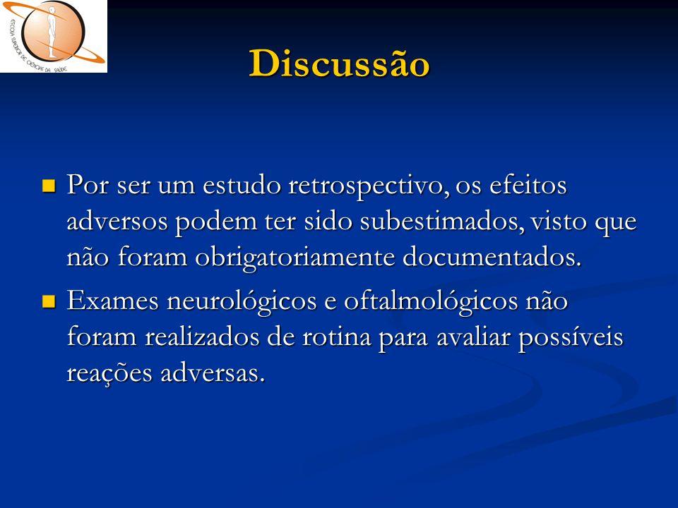 Discussão  Por ser um estudo retrospectivo, os efeitos adversos podem ter sido subestimados, visto que não foram obrigatoriamente documentados.  Exa