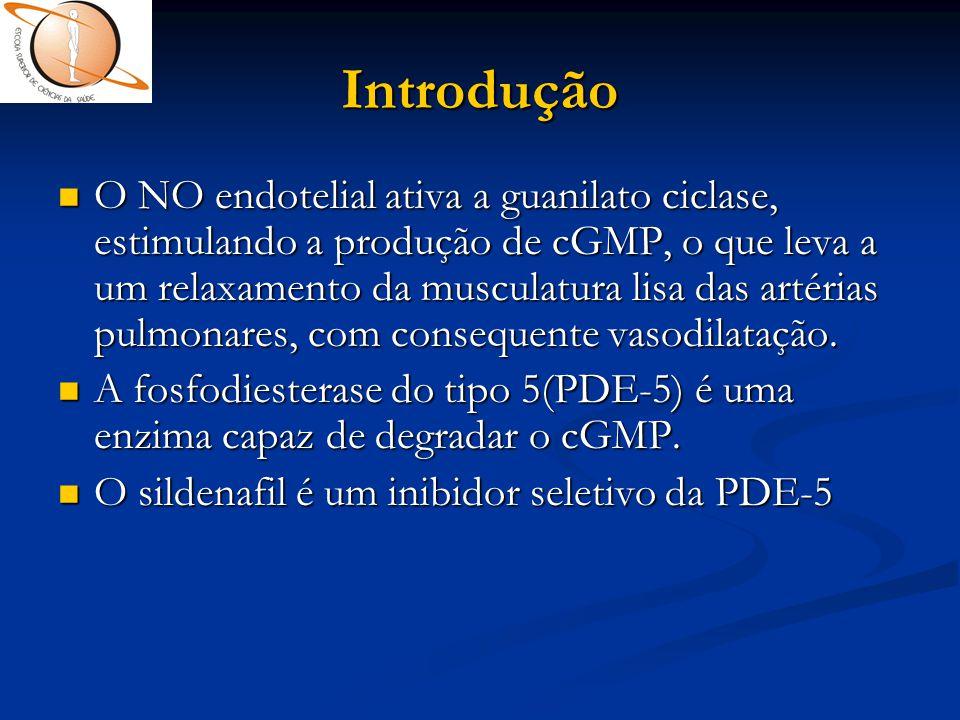 Introdução  O NO endotelial ativa a guanilato ciclase, estimulando a produção de cGMP, o que leva a um relaxamento da musculatura lisa das artérias p