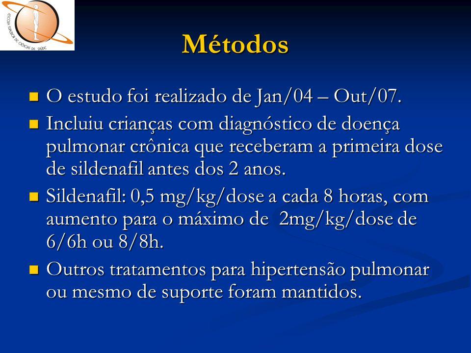 Métodos  O estudo foi realizado de Jan/04 – Out/07.  Incluiu crianças com diagnóstico de doença pulmonar crônica que receberam a primeira dose de si
