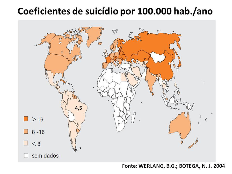 Fonte: Ministério da Saúde/SVS, 2006 Taxas de suicídio, por faixa etária, para estados brasileiros no ano de 2004