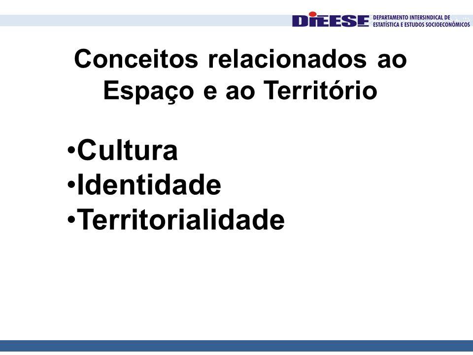 Conceitos relacionados ao Espaço e ao Território •Cultura •Identidade •Territorialidade