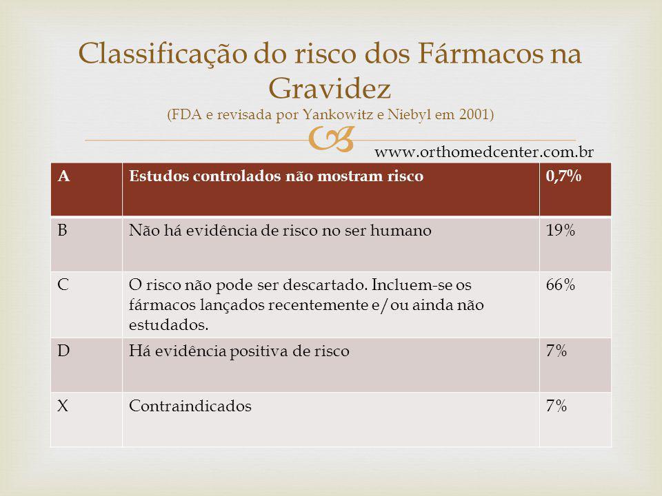  AEstudos controlados não mostram risco0,7% BNão há evidência de risco no ser humano19% CO risco não pode ser descartado.