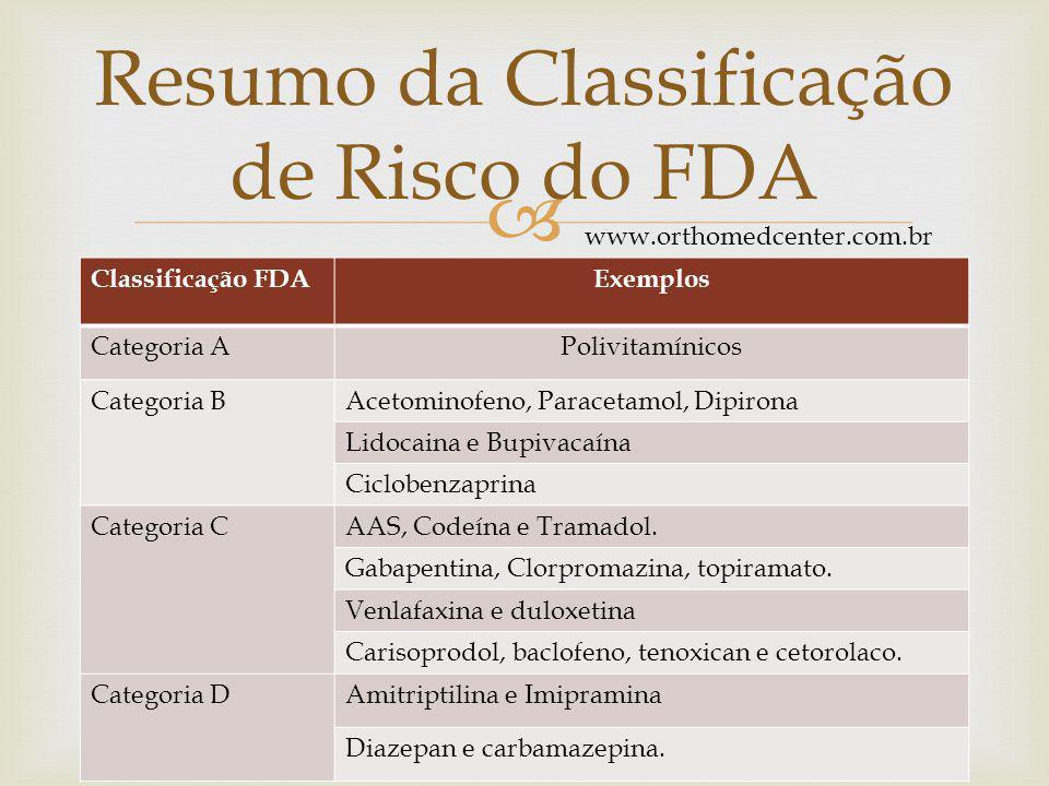  Classificação FDAExemplos Categoria APolivitamínicos Categoria BAcetominofeno, Paracetamol, Dipirona Lidocaina e Bupivacaína Ciclobenzaprina Categoria CAAS, Codeína e Tramadol.