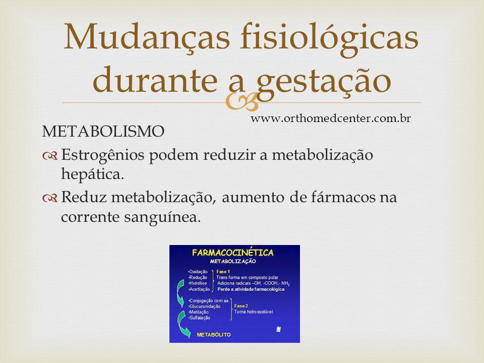  TramadolRisco C Não há relatos de hipoventilação Não deve usar na amamentação CodeínaRisco C/D Relatos de malformações AR, estenose pilorica 1º trimestre.