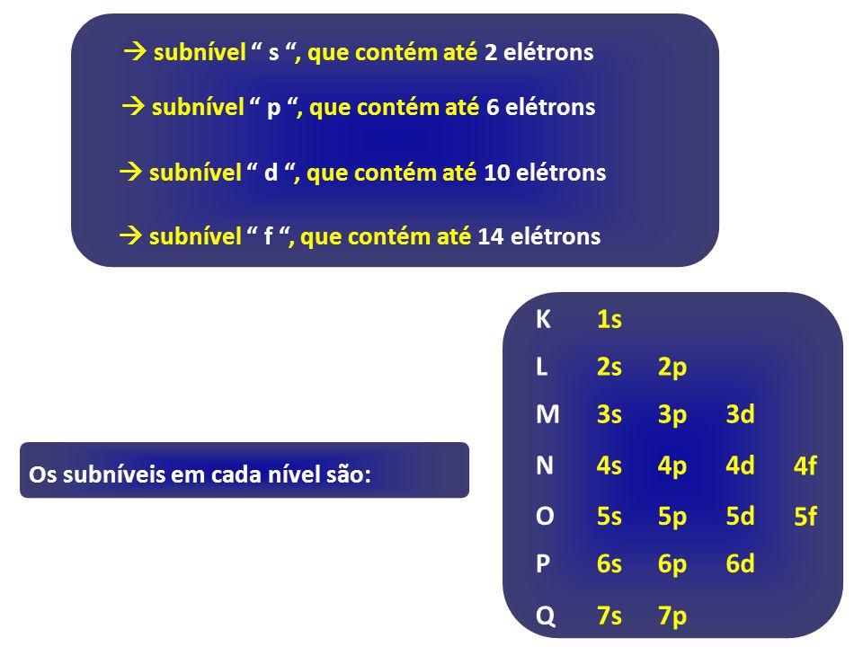  subnível s , que contém até 2 elétrons  subnível p , que contém até 6 elétrons  subnível d , que contém até 10 elétrons  subnível f , que contém até 14 elétrons Os subníveis em cada nível são: K L M N O P Q 1s 2s 3s 4s 5s 6s 7s 2p 3p 4p 5p 6p 7p 3d 4d 5d 6d 4f 5f