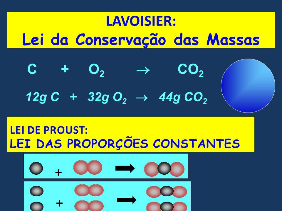 1 Mol 6,02 x 10 23 Massa (g) 1 coeficiente CNTP 22,4 L