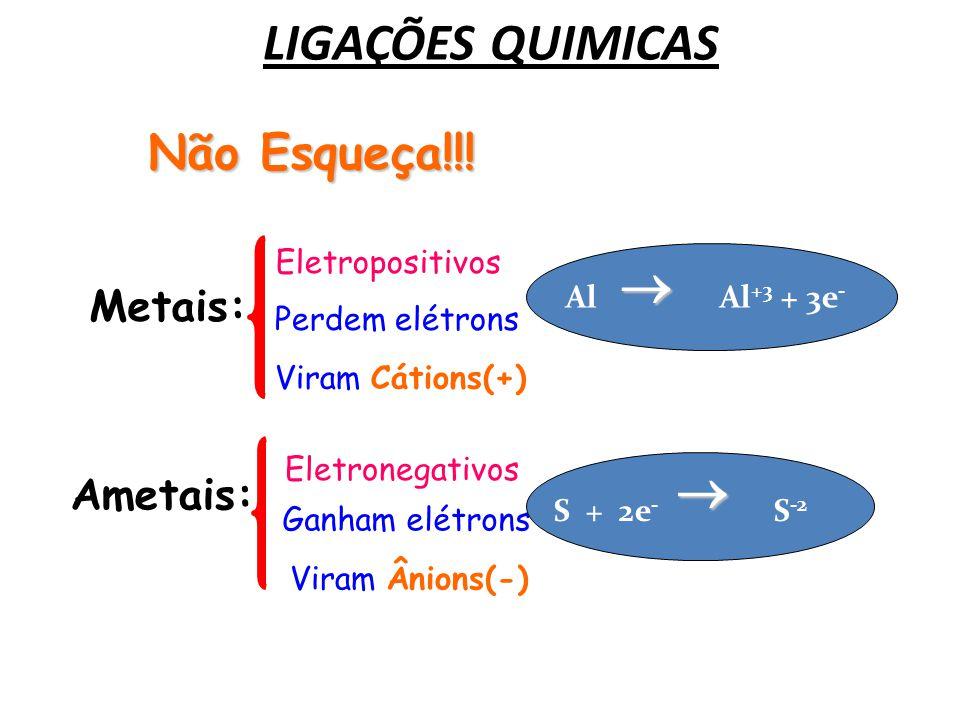  SOMATÓRIO DOS NOX DE SUBSTÂNCIA (MOLÉCULA)= 0 Ex: SO 2, H 2 SO 4, NaCl,...