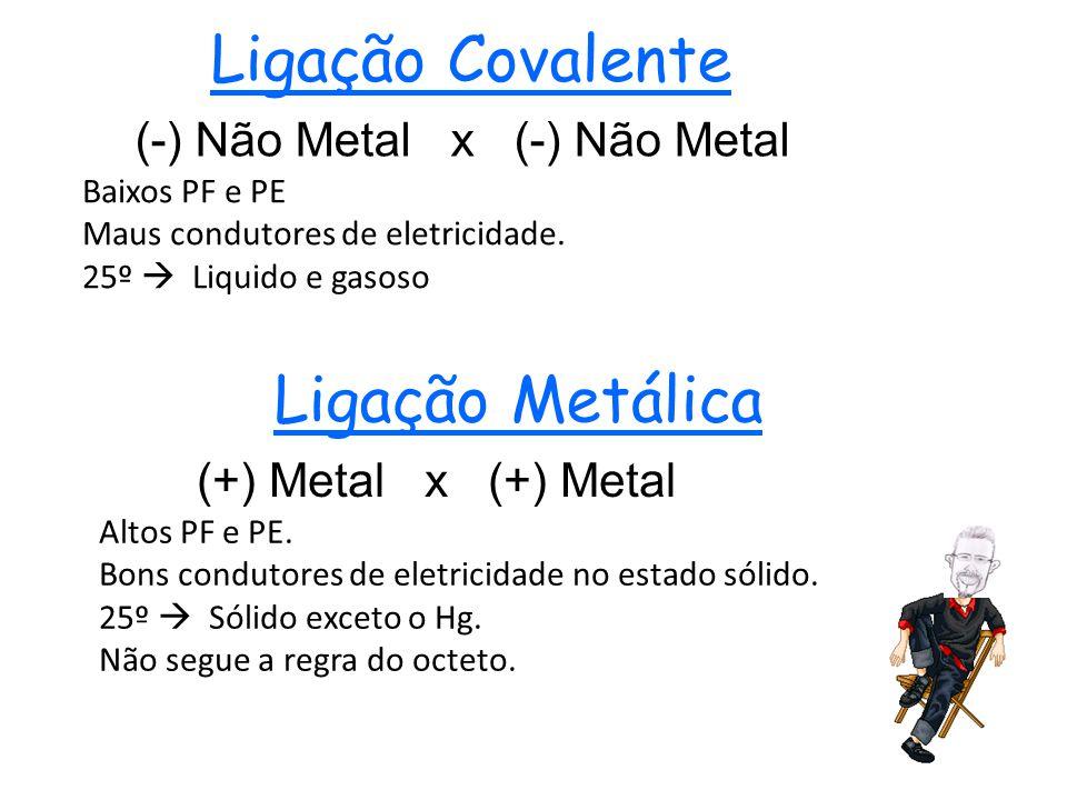 Ligação Covalente (-) Não Metal x (-) Não Metal Baixos PF e PE Maus condutores de eletricidade.