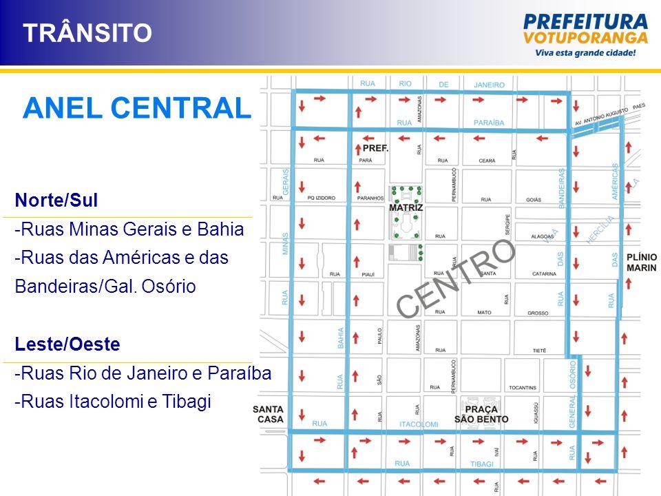TRÂNSITO Norte/Sul -Ruas Minas Gerais e Bahia -Ruas das Américas e das Bandeiras/Gal. Osório ANEL CENTRAL Leste/Oeste -Ruas Rio de Janeiro e Paraíba -