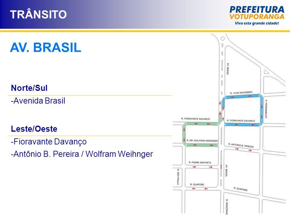 TRÂNSITO AV.BRASIL Características -Instalação de 2 semáforos no cruzamento da Av.