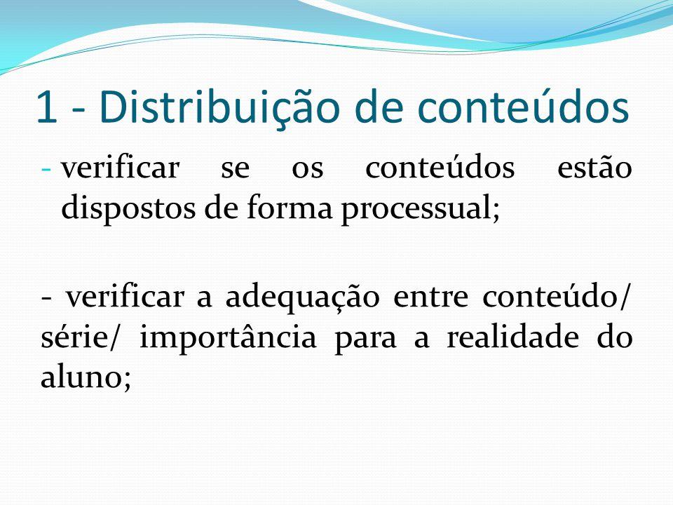 1 - Distribuição de conteúdos - verificar se os conteúdos estão dispostos de forma processual; - verificar a adequação entre conteúdo/ série/ importância para a realidade do aluno;