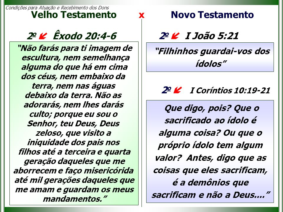 Condições para Atuação e Recebimento dos Dons Velho Testamento x Novo Testamento Filhinhos guardai-vos dos ídolos 2 o  I João 5:21 2 o  I Coríntios 10:19-21 Que digo, pois.