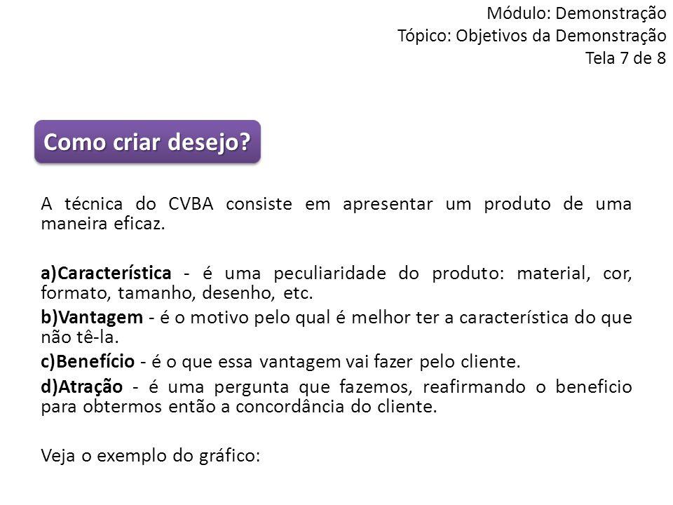 Módulo: Demonstração Tópico: Objetivos da Demonstração Tela 7 de 8 A técnica do CVBA consiste em apresentar um produto de uma maneira eficaz. a)Caract