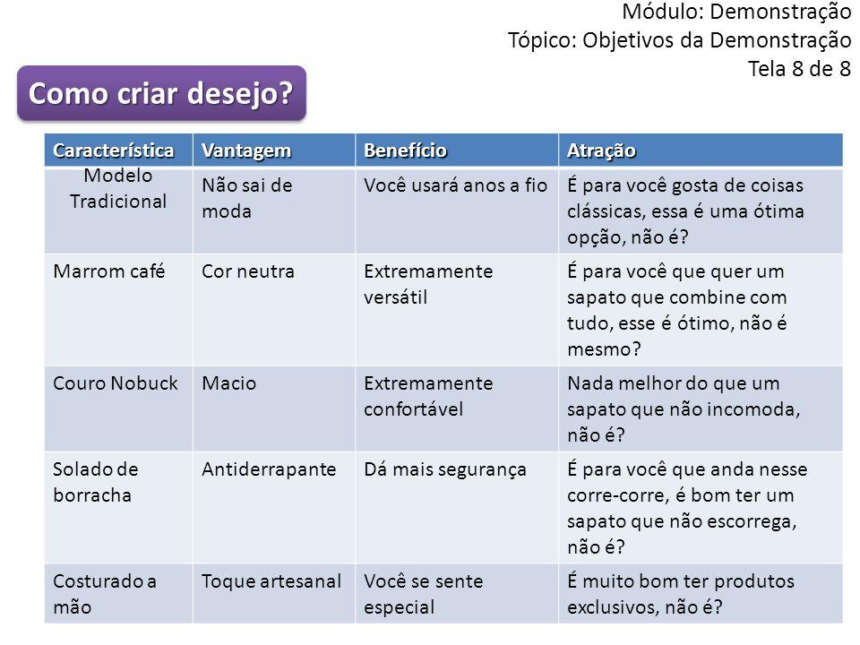 Módulo: Demonstração Tópico: Objetivos da Demonstração Tela 8 de 8 Como criar desejo? CaracterísticaVantagemBenefícioAtração Modelo Tradicional Não sa