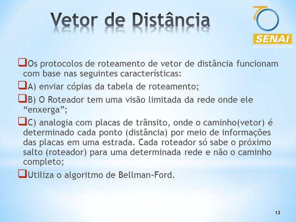 13  Os protocolos de roteamento de vetor de distância funcionam com base nas seguintes características:  A) enviar cópias da tabela de roteamento; 