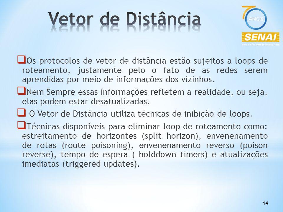14  Os protocolos de vetor de distância estão sujeitos a loops de roteamento, justamente pelo o fato de as redes serem aprendidas por meio de informa
