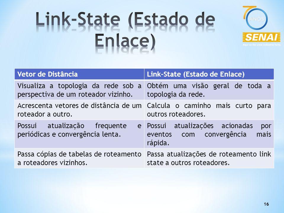 16 Vetor de DistânciaLink-State (Estado de Enlace) Visualiza a topologia da rede sob a perspectiva de um roteador vizinho. Obtém uma visão geral de to