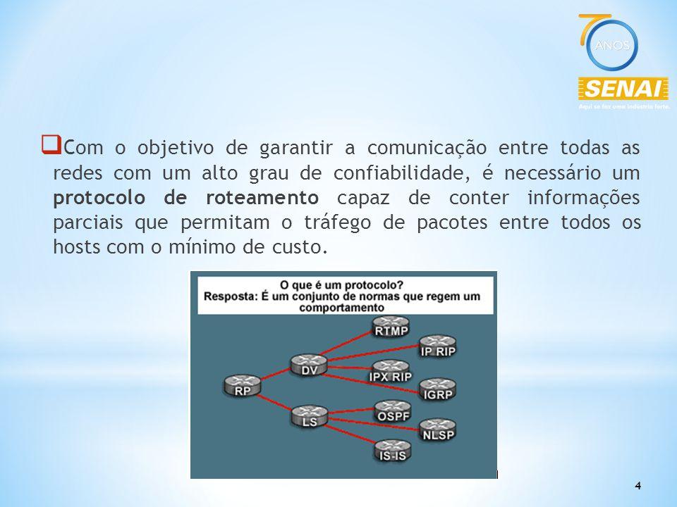 4  Com o objetivo de garantir a comunicação entre todas as redes com um alto grau de confiabilidade, é necessário um protocolo de roteamento capaz de