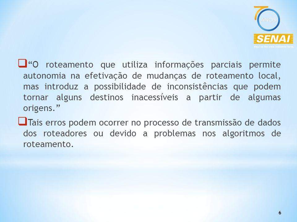 7  O roteamento dinâmico é o nome utilizado para representar o processo de aprendizagem de rotas de forma dinâmica, ou seja, automática.