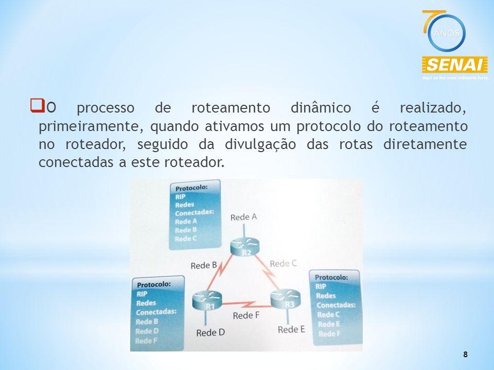 9  Todos os roteadores na rede em questão deverão utilizar o mesmo protocolo de roteamento dinâmico e cada roteador divulga suas próprias redes conectadas.