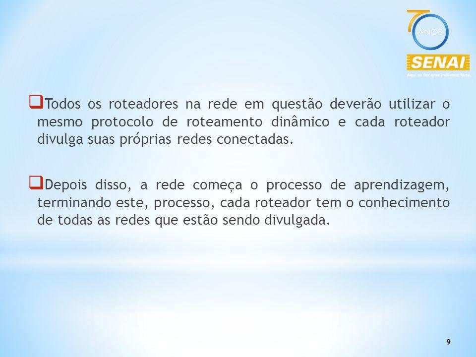 9  Todos os roteadores na rede em questão deverão utilizar o mesmo protocolo de roteamento dinâmico e cada roteador divulga suas próprias redes conec