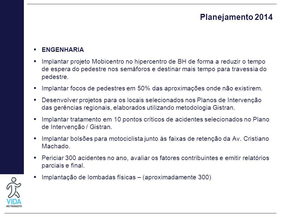 Planejamento 2014  ENGENHARIA  Implantar projeto Mobicentro no hipercentro de BH de forma a reduzir o tempo de espera do pedestre nos semáforos e de