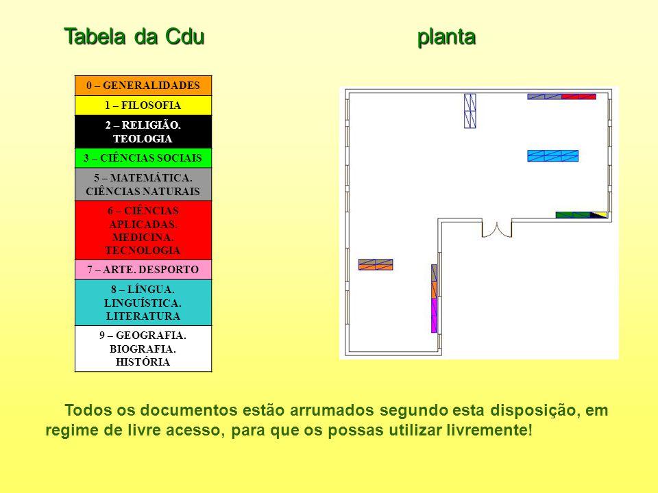 Tabela da Cdu planta Tabela da Cdu planta 0 – GENERALIDADES 1 – FILOSOFIA 2 – RELIGIÃO.