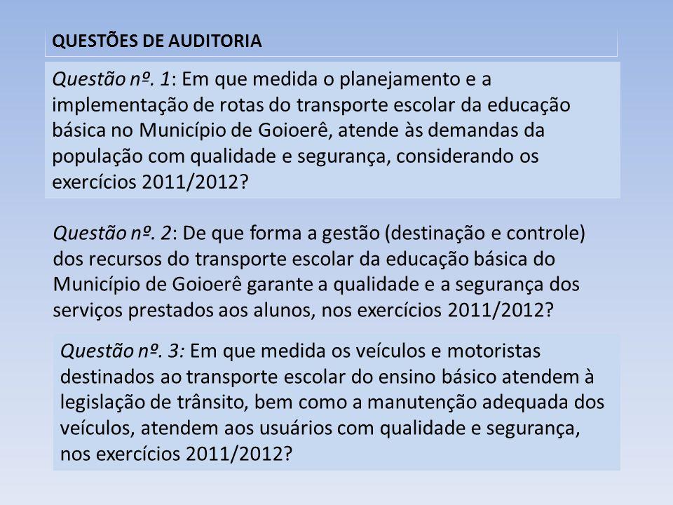 QUESTÕES DE AUDITORIA Questão nº.