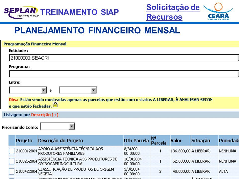 TREINAMENTO SIAP PLANEJAMENTO FINANCEIRO MENSAL Solicitação de Recursos