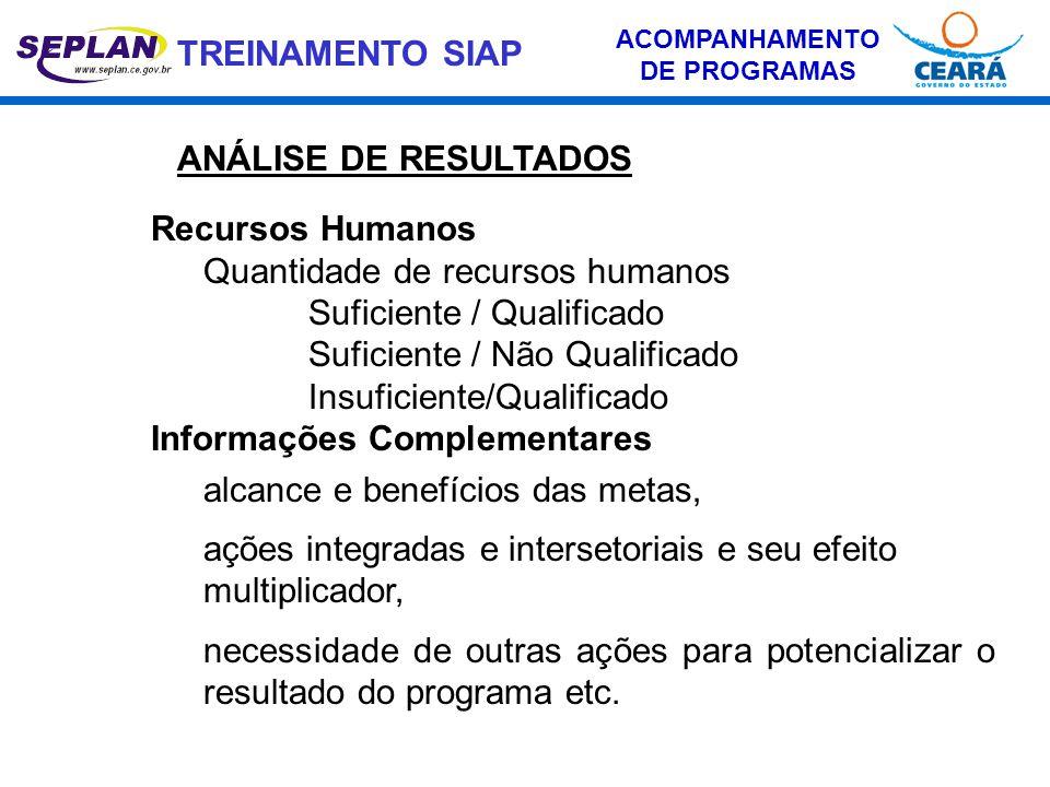 TREINAMENTO SIAP ANÁLISE DE RESULTADOS Recursos Humanos Quantidade de recursos humanos Suficiente / Qualificado Suficiente / Não Qualificado Insuficie