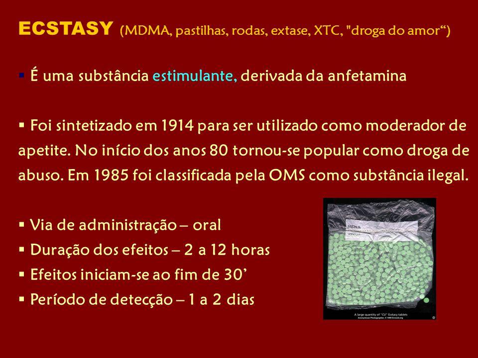 ECSTASY (MDMA, pastilhas, rodas, extase, XTC, droga do amor )  É uma substância estimulante, derivada da anfetamina  Foi sintetizado em 1914 para ser utilizado como moderador de apetite.