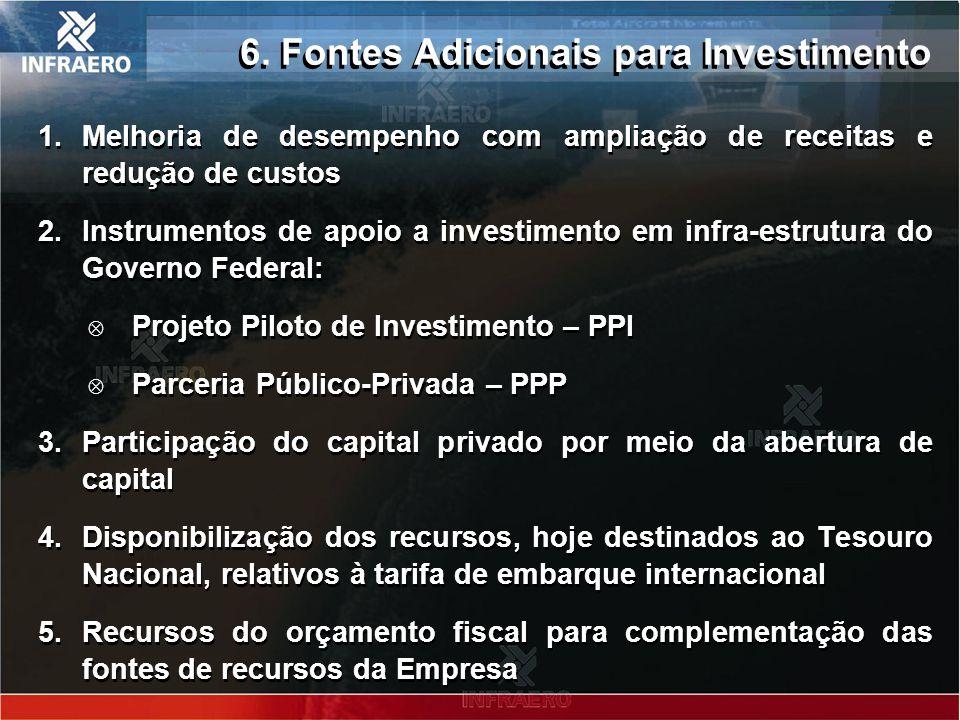 6. Fontes Adicionais para Investimento 1.Melhoria de desempenho com ampliação de receitas e redução de custos 2.Instrumentos de apoio a investimento e