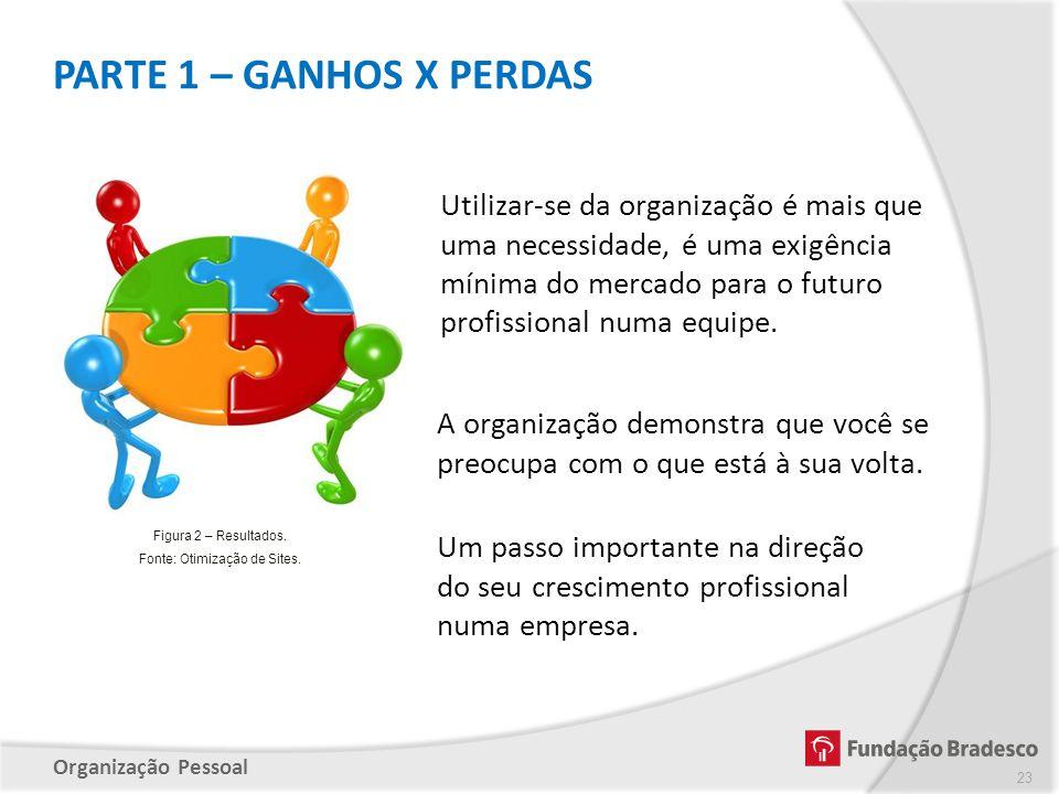 Organização Pessoal PARTE 1 – GANHOS X PERDAS 23 Utilizar-se da organização é mais que uma necessidade, é uma exigência mínima do mercado para o futur