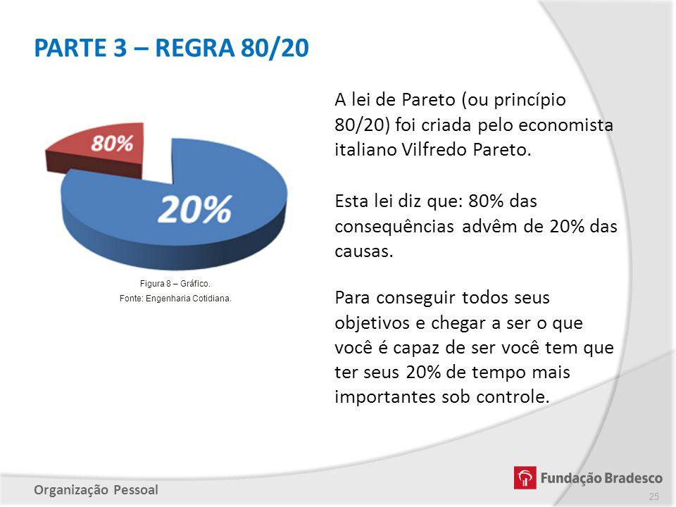 Organização Pessoal PARTE 3 – REGRA 80/20 25 A lei de Pareto (ou princípio 80/20) foi criada pelo economista italiano Vilfredo Pareto. Esta lei diz qu