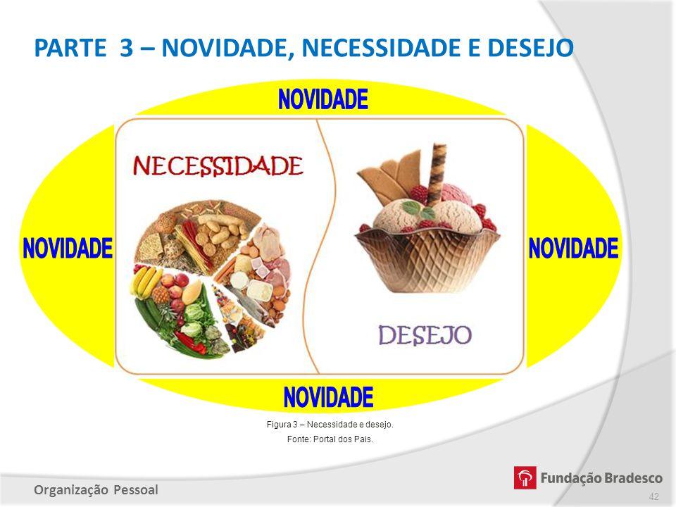 Organização Pessoal PARTE 3 – NOVIDADE, NECESSIDADE E DESEJO 42 Figura 3 – Necessidade e desejo. Fonte: Portal dos Pais.